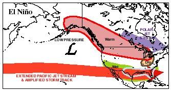 NOAA El Nino Forecast 2009-2010