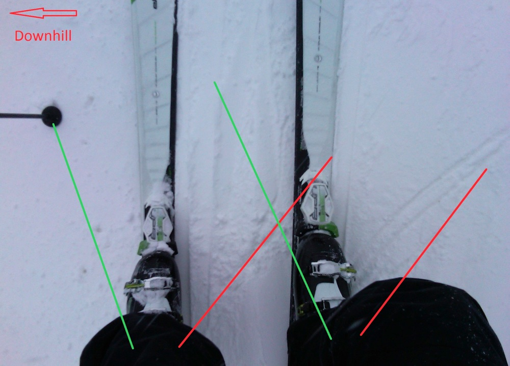 skiing geometry