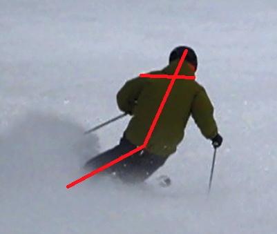 physics of skiing