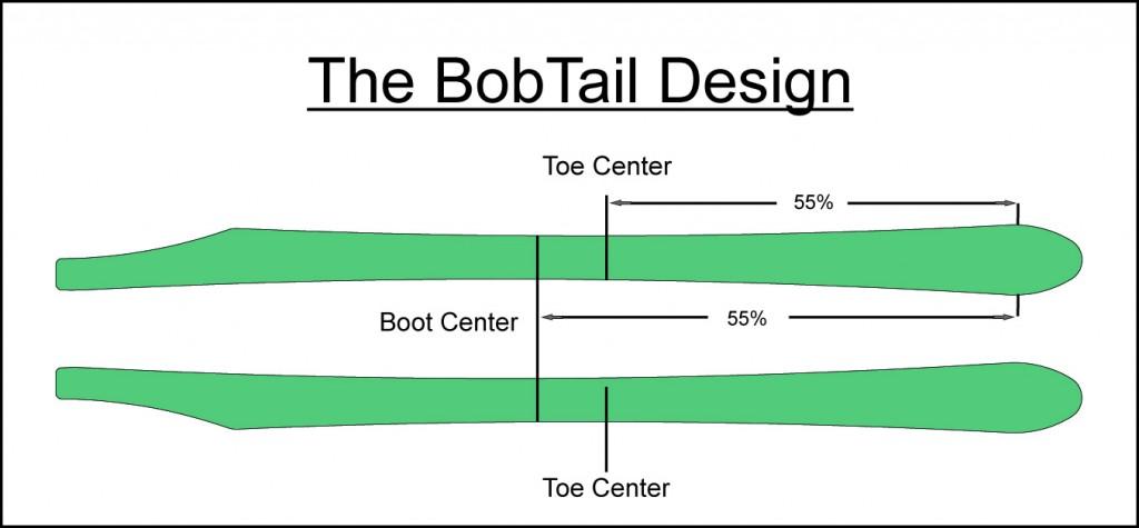 bob-tail-design