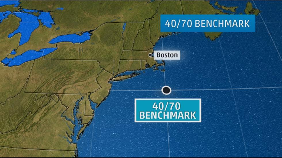 40 70 benchmark map