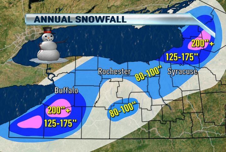 western-ny-annual-snowfall