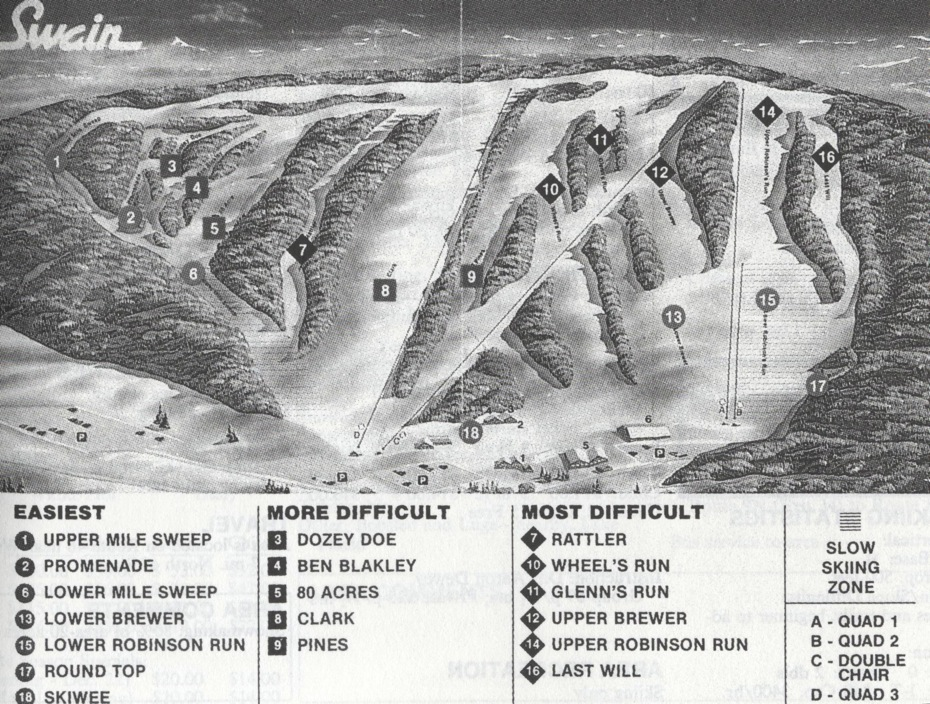 swain trail map 1990